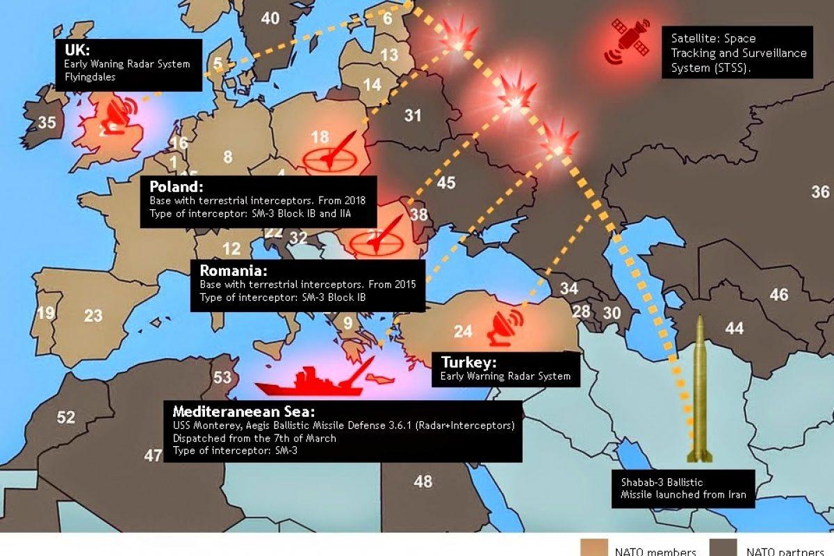 Al Doilea Război Rece a început: SUA si NATO provoacă deliberat Rusia pentru a declanșa Al III-lea Război Mondial