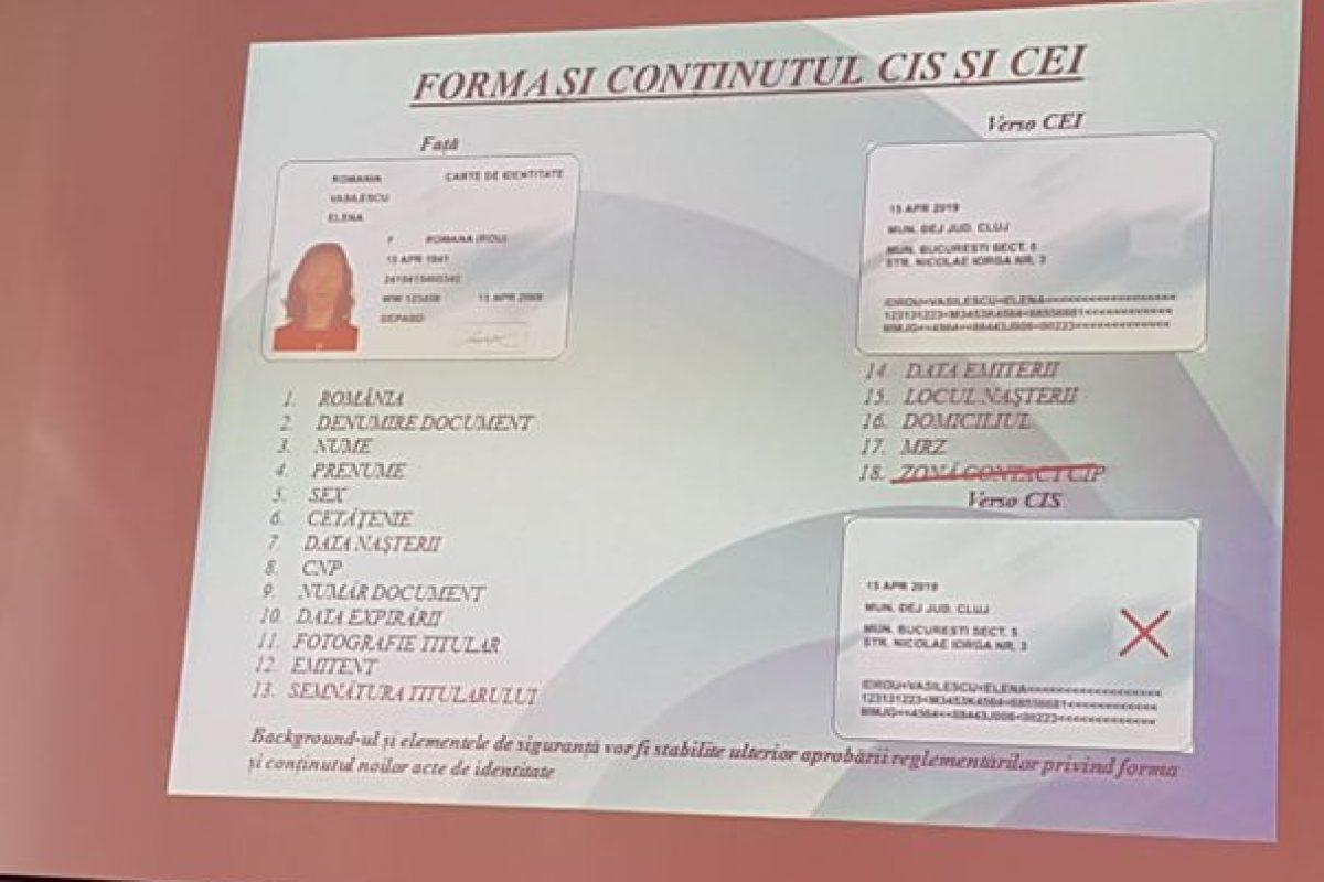 Dezbatere pe noua carte de identitate | Nu vrem CIP-uri în noi! Oamenii pot fi urmăriţi excesiv/ Pe actualul document, pe poza din dreapta scrie CARD, care citit de la dreapta la stânga rezultă DRAC/ Reacţia MAI